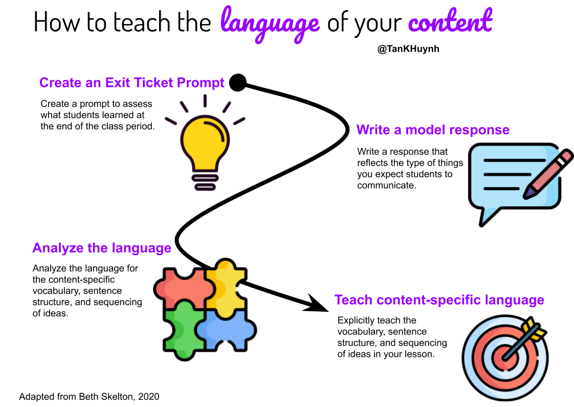 How to Teach the Language of Your Content